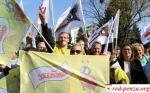 Забастовка работников торговли вПольше
